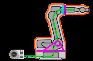 schéma de housse ventilée pour la fonderie